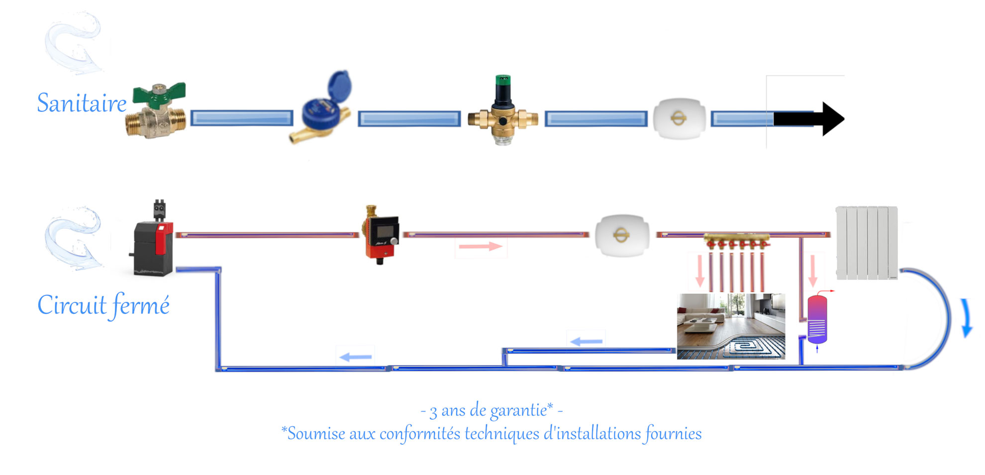 Schemas-d-applications-technique_Desemboueur_Permanent_Valrhonenergie